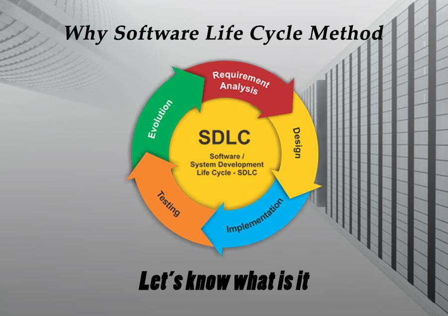 Why Software Life Cycle Method – Let's know what is it? – Movingtrend